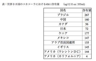 4N-1含有量.jpg